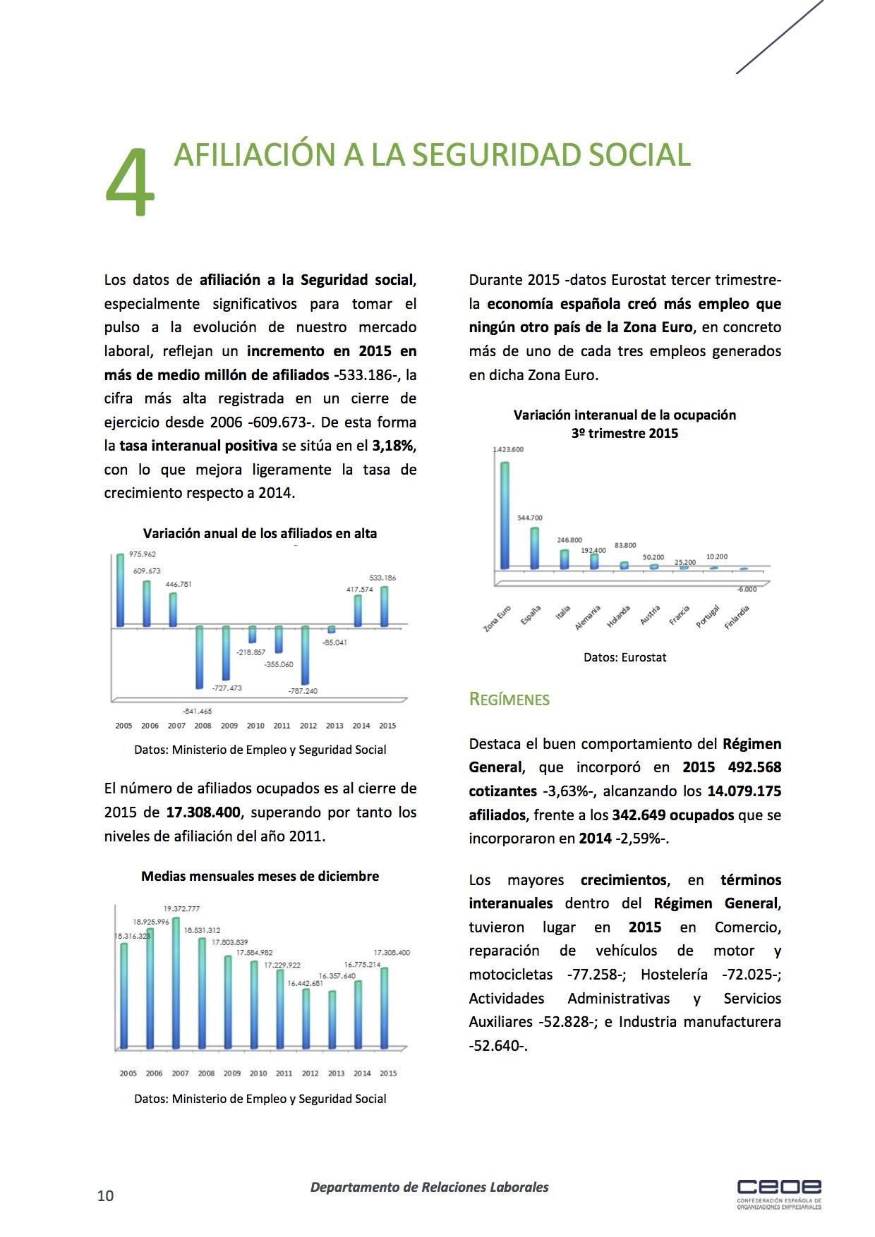 10publications_docs-file-175-analisis-del-mercado-laboral-de-2015