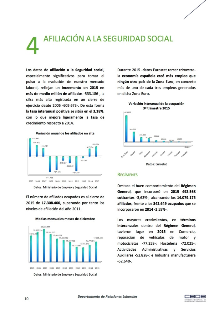 10publications_docs-file-175-analisis-del-mercado-laboral-de-2015