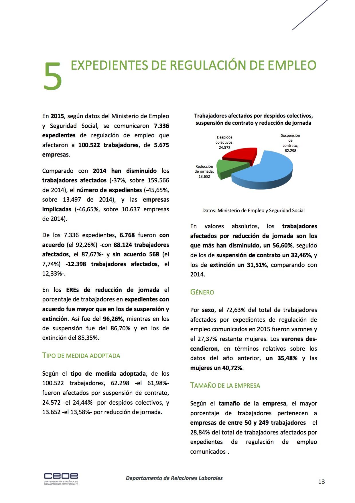 13publications_docs-file-175-analisis-del-mercado-laboral-de-2015