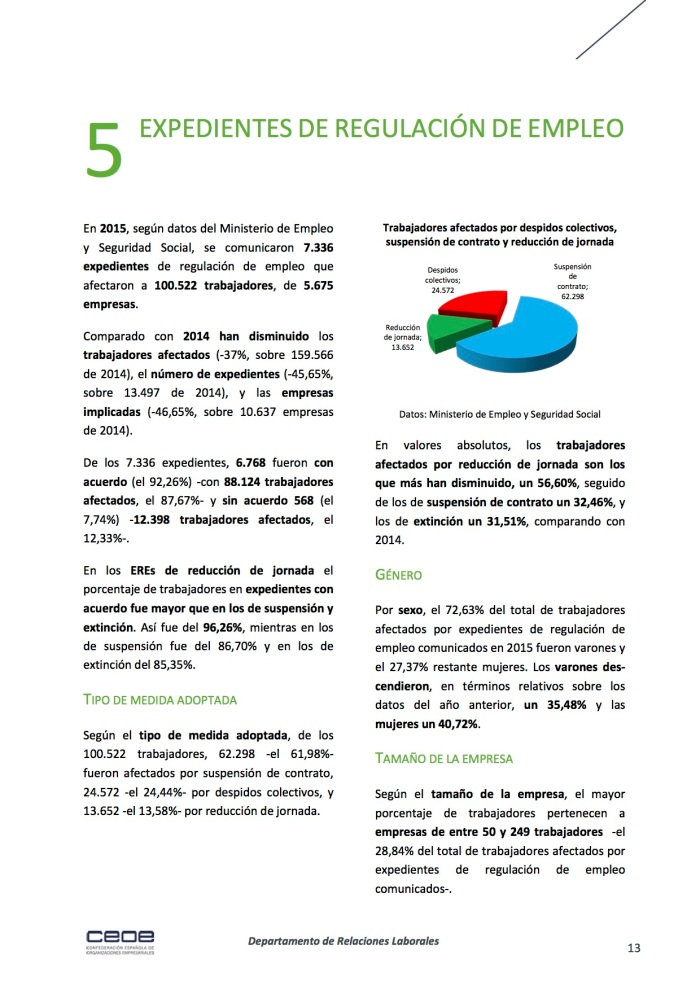13publications_docs-file-175-analisis-del-mercado-laboral-de-2015