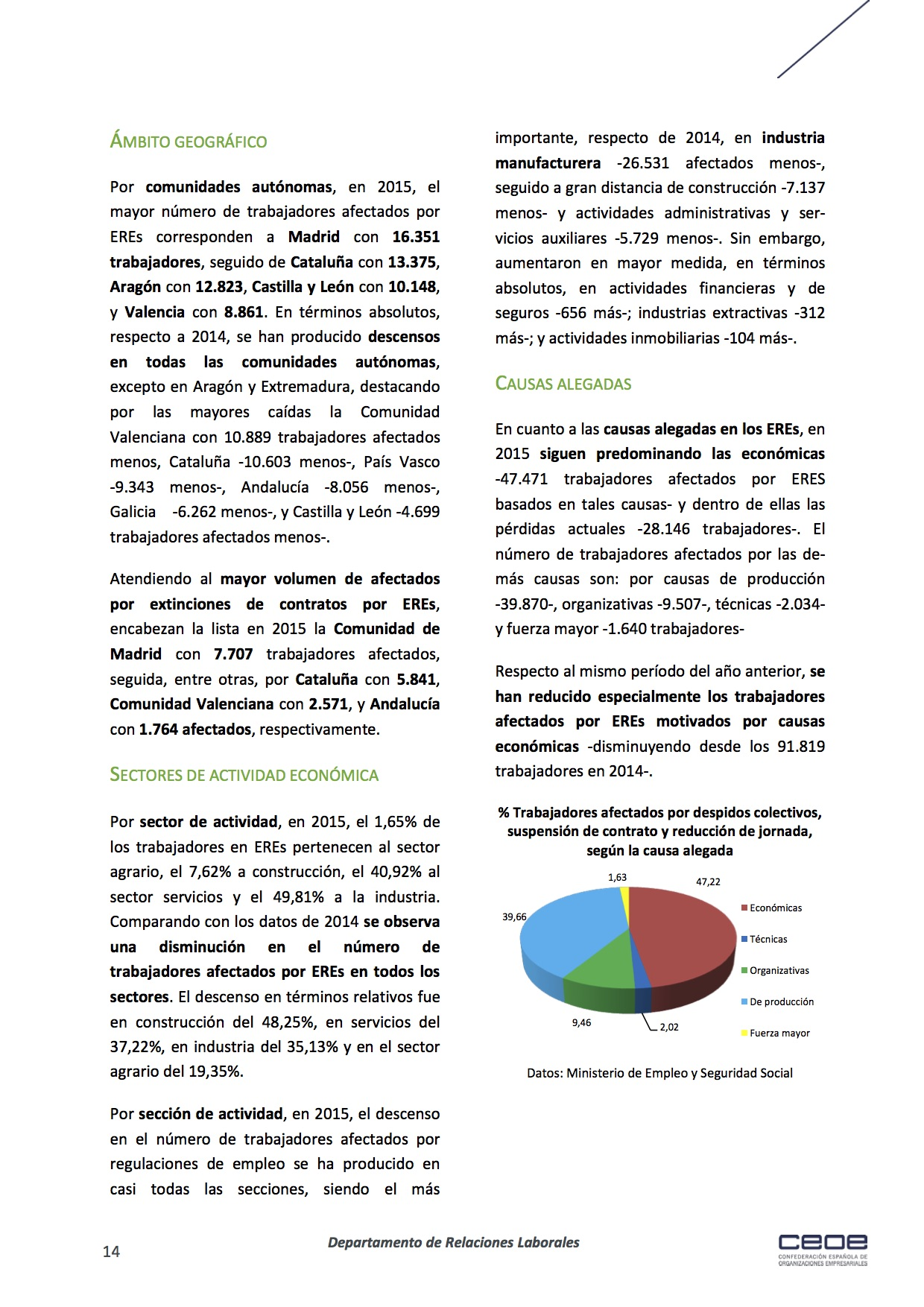 14publications_docs-file-175-analisis-del-mercado-laboral-de-2015