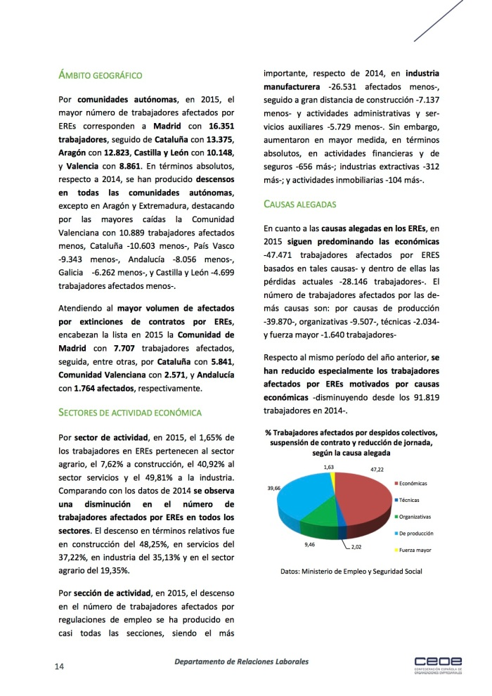 14publications_docs-file-175-analisis-del-mercado-laboral-de-2015