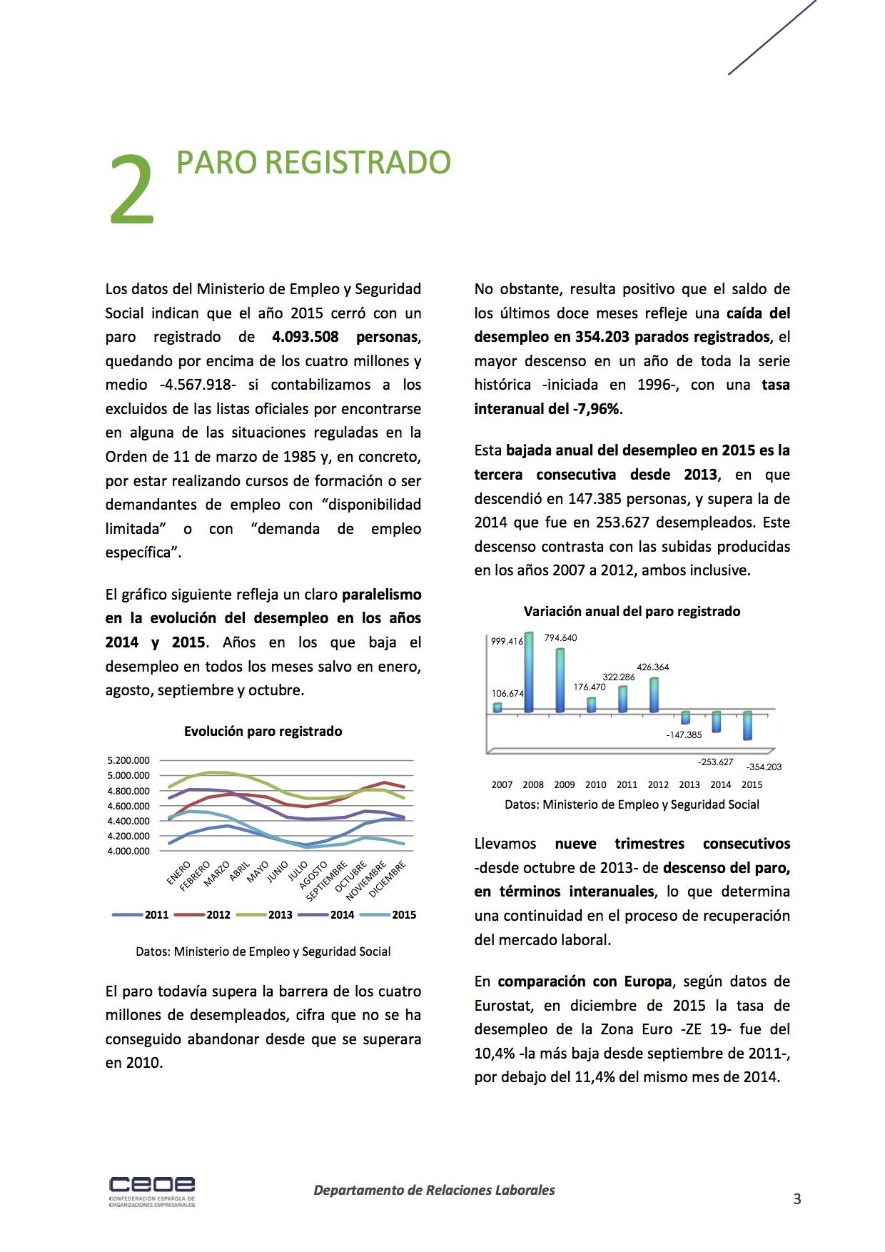 3publications_docs-file-175-analisis-del-mercado-laboral-de-2015