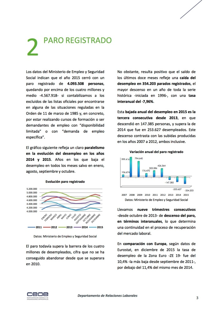 3publications_docs-file-175-analisis-del-mercado-laboral-de-2015