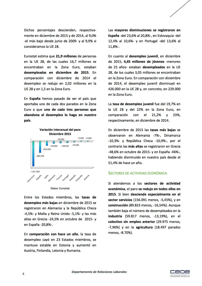 4publications_docs-file-175-analisis-del-mercado-laboral-de-2015