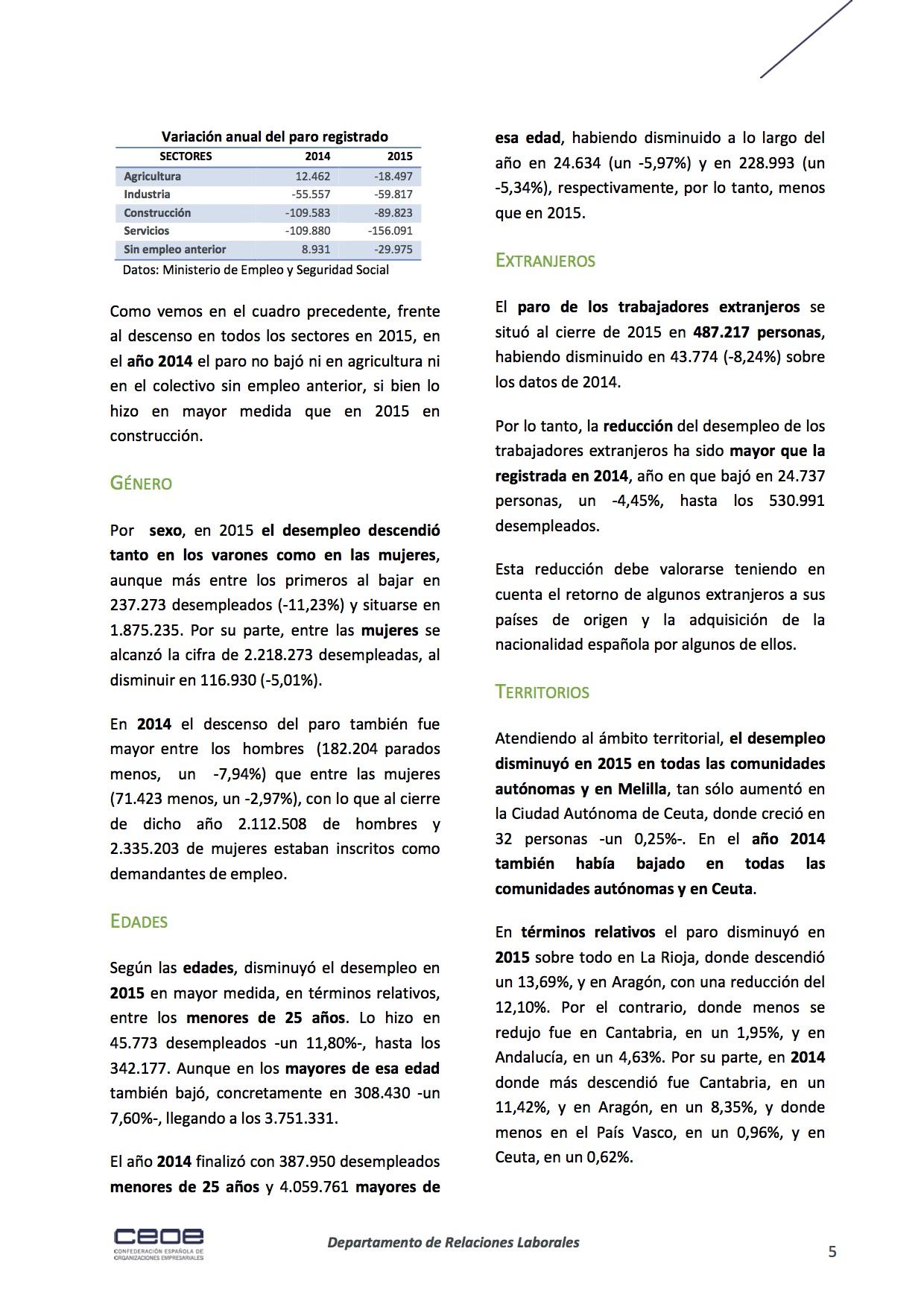 5publications_docs-file-175-analisis-del-mercado-laboral-de-2015