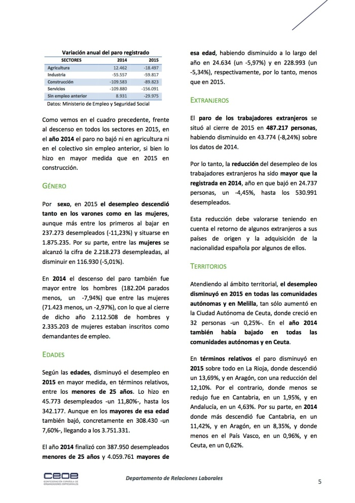 5publications_docs-file-175-analisis-del-mercado-laboral-de-2015