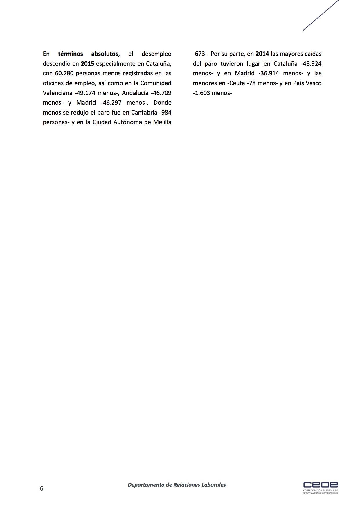 6publications_docs-file-175-analisis-del-mercado-laboral-de-2015