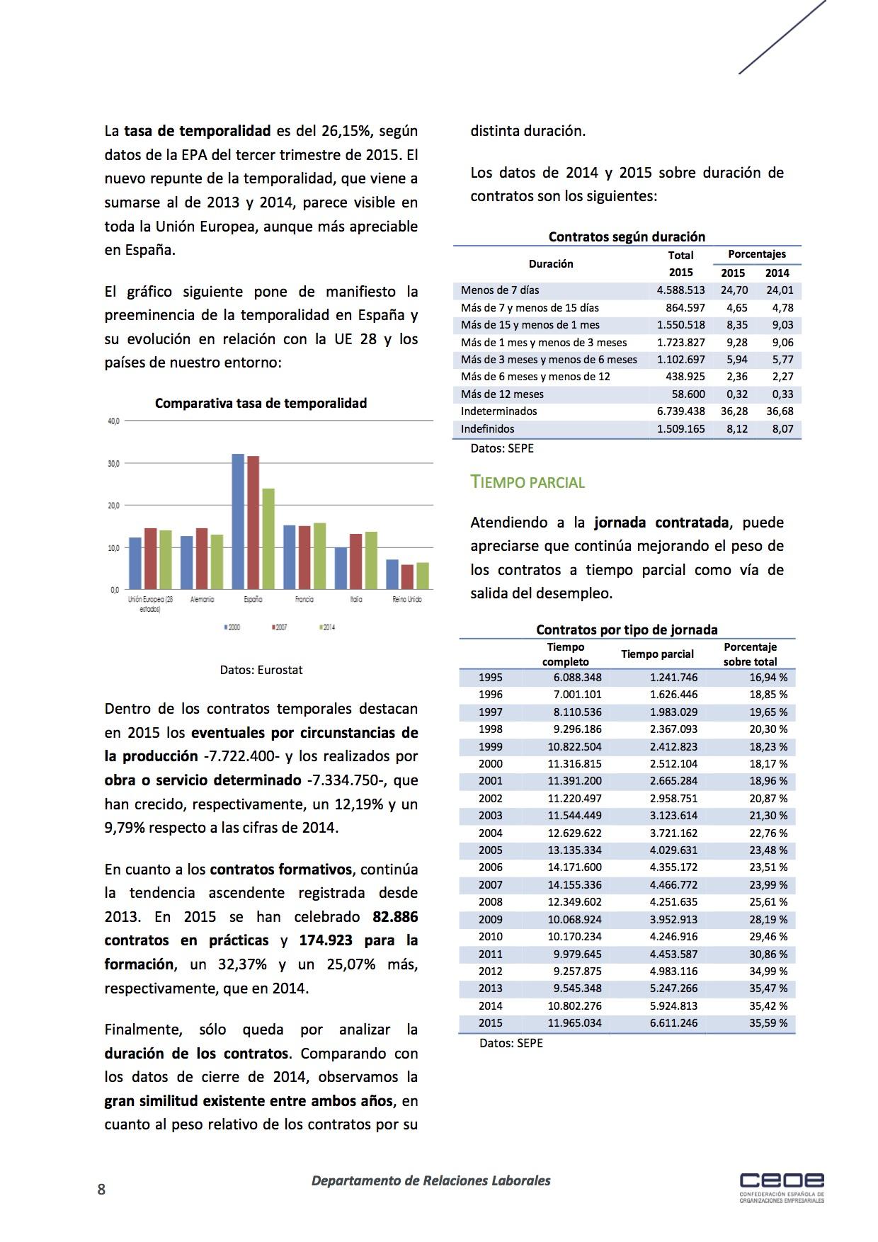 8publications_docs-file-175-analisis-del-mercado-laboral-de-2015