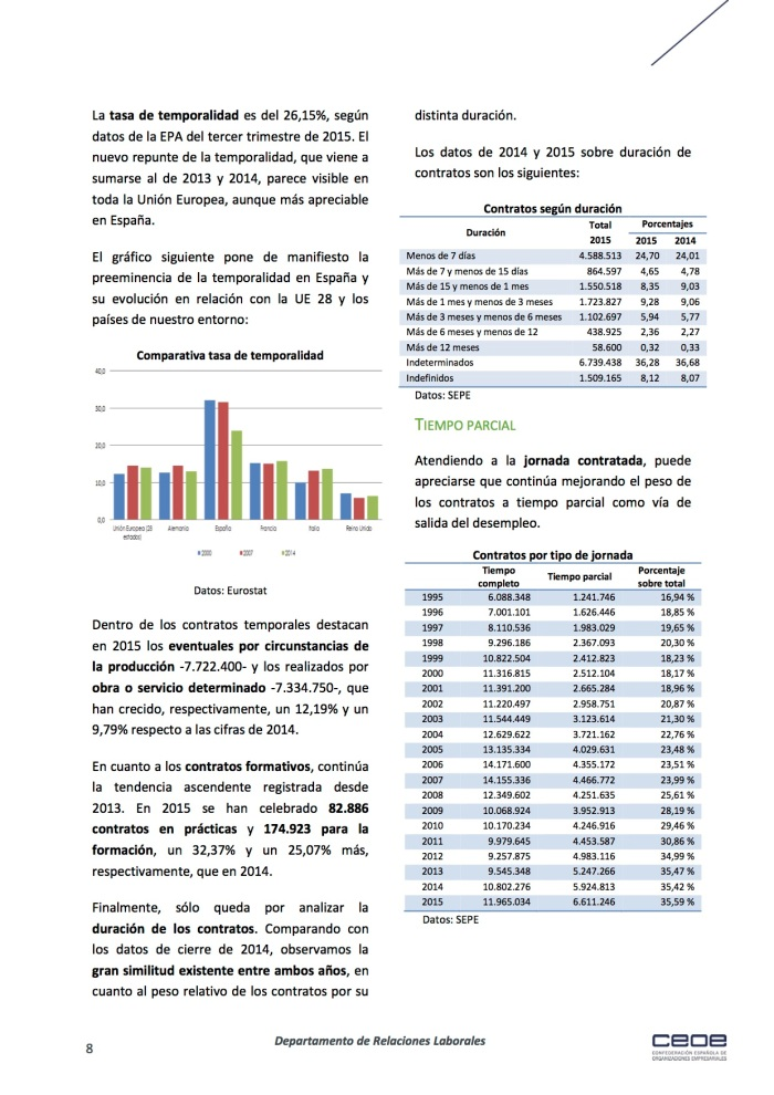 8publications_docs-file-175-analisis-del-mercado-laboral-de-2015