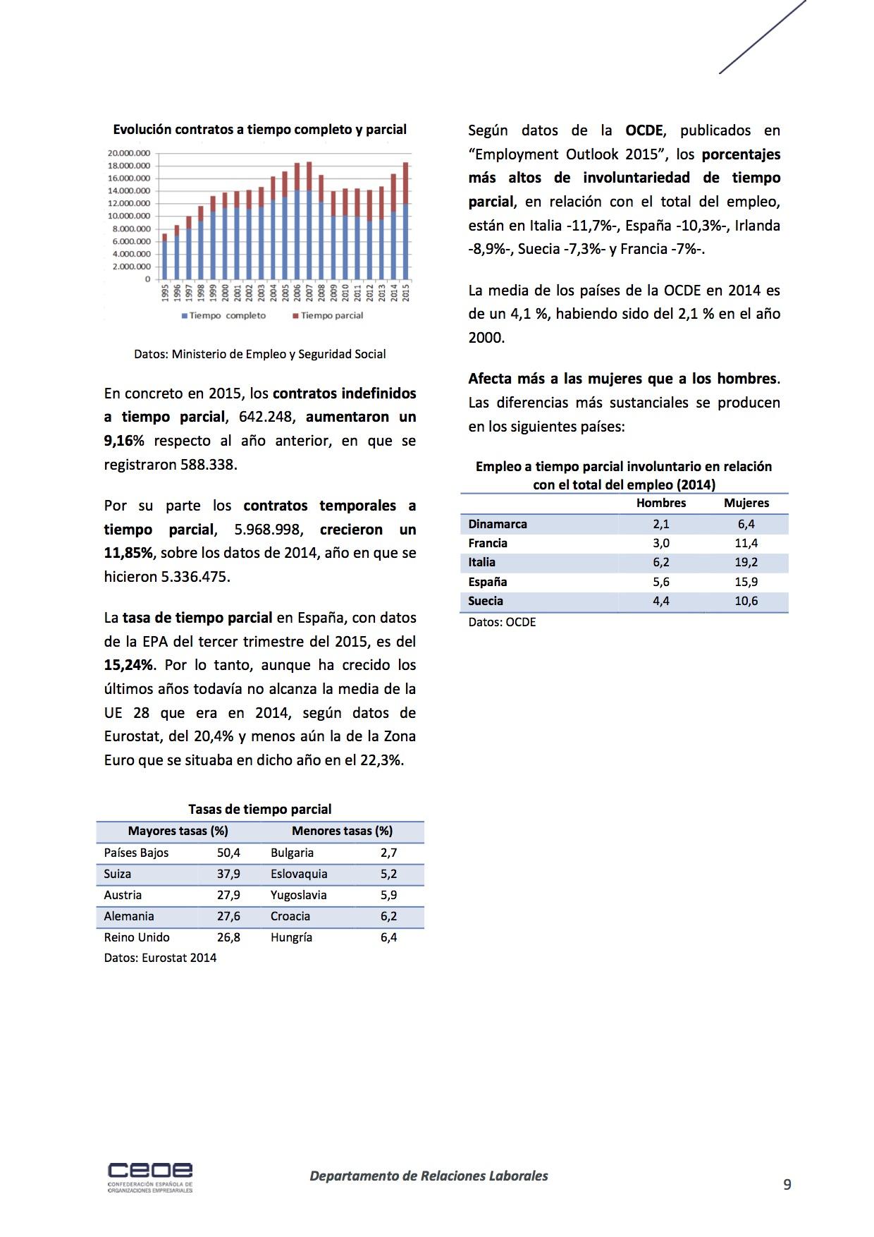 9publications_docs-file-175-analisis-del-mercado-laboral-de-2015