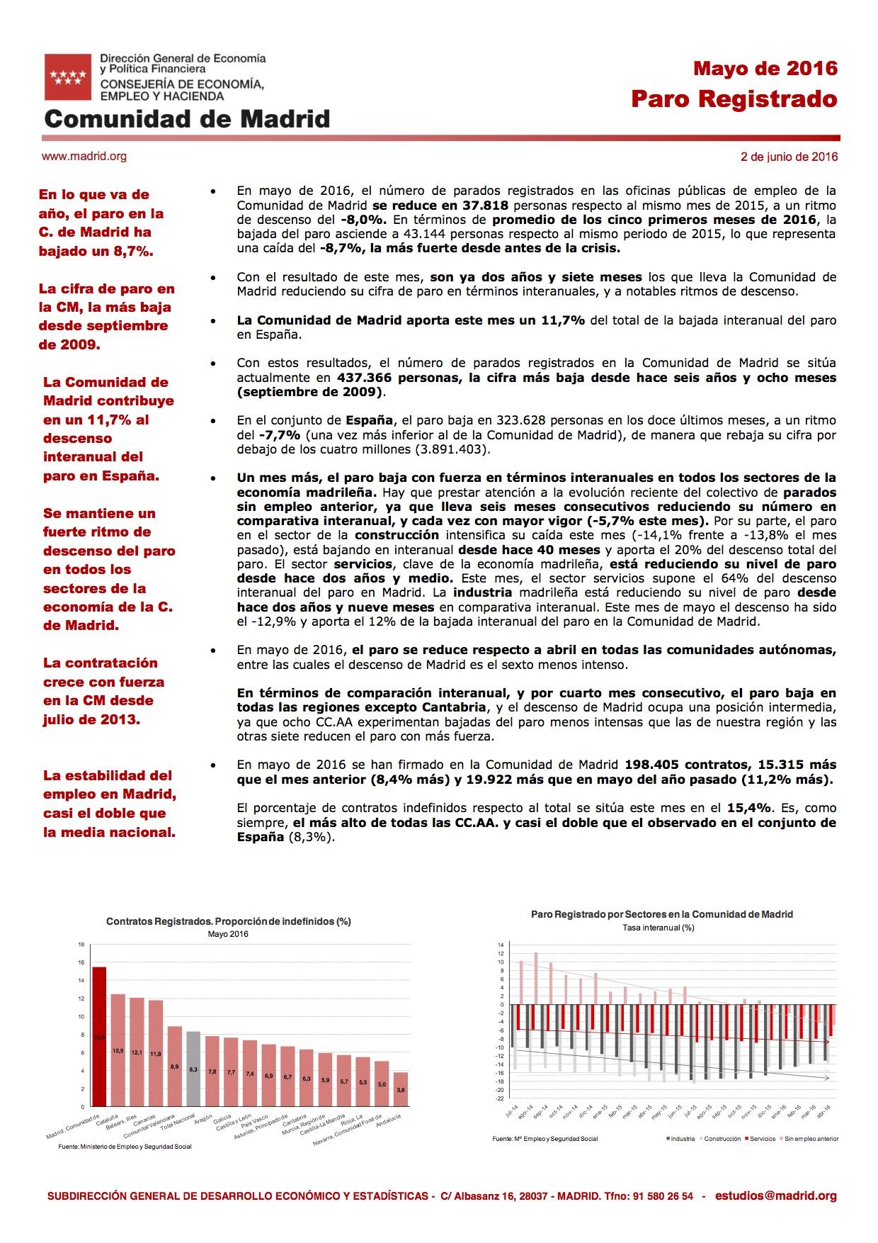 Paro registrado mayo 2Comunidad de Madrid