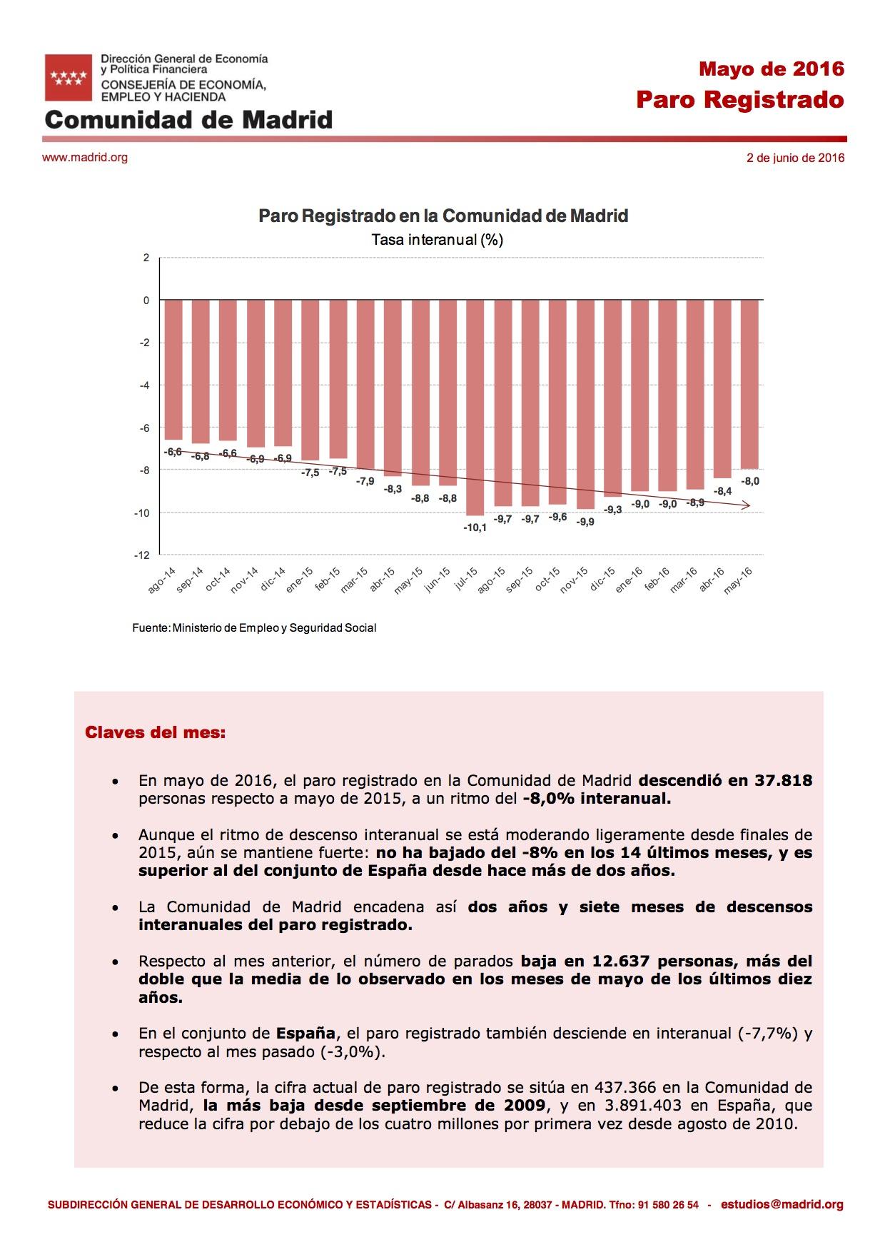 Paro registrado mayo Comunidad de Madrid