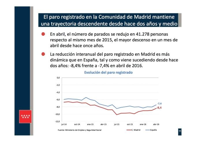Presentación 11 PIB REGIONAL I TR 2016