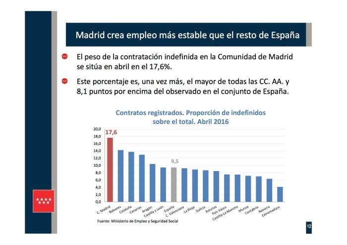 Presentación 12 PIB REGIONAL I TR 2016