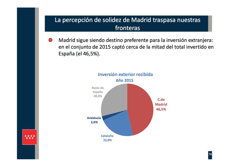 Presentación 14 PIB REGIONAL I TR 2016