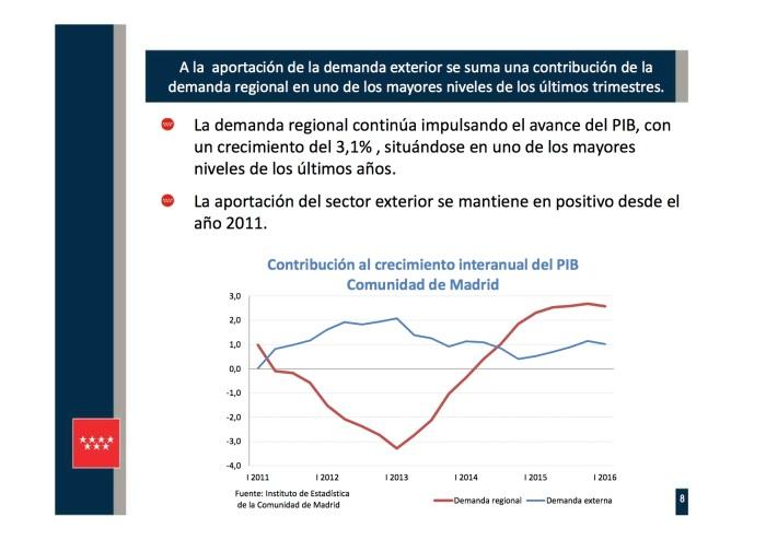 Presentación  8 PIB REGIONAL I TR 2016