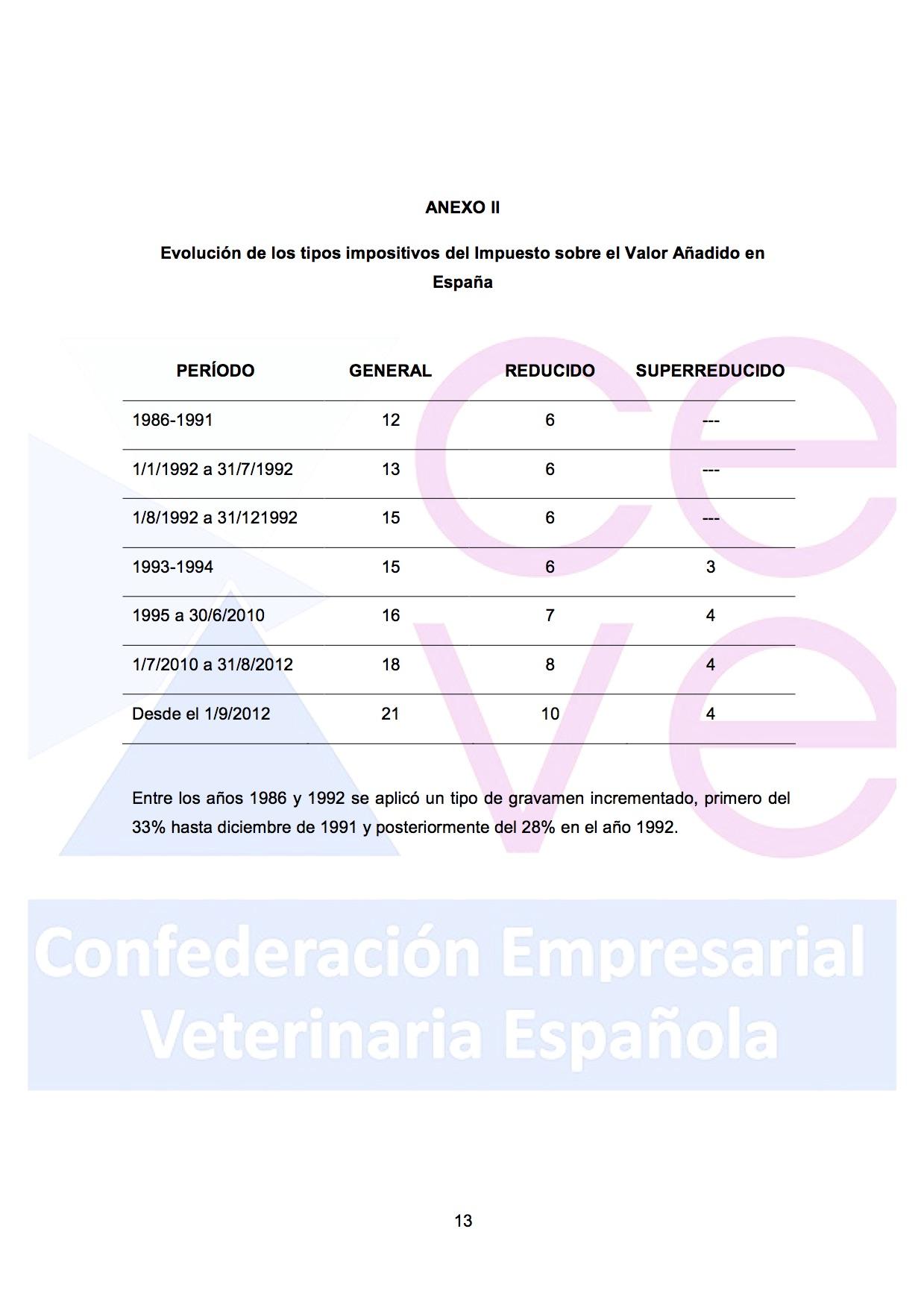 dictamen-aplicacion13-iva-servicios-veterinarios