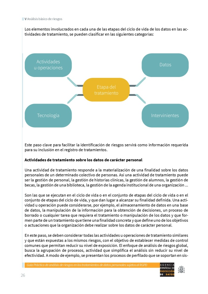 AnalisisDeRiesgosRGPD-027